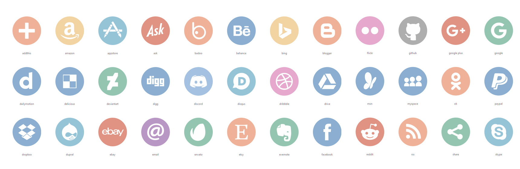 Become a Pro of Social Media with Axialis Free Icon Set - Mochi